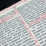 POWERful Bible Journaling: Matthew 7