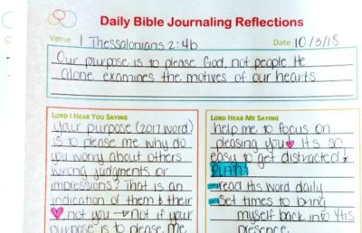 Bible Journaling Printables: Daily Reflections